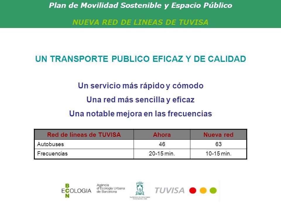 Plan de Movilidad Sostenible y Espacio Público NUEVA RED DE LINEAS DE TUVISA UN TRANSPORTE PUBLICO EFICAZ Y DE CALIDAD Un servicio más rápido y cómodo