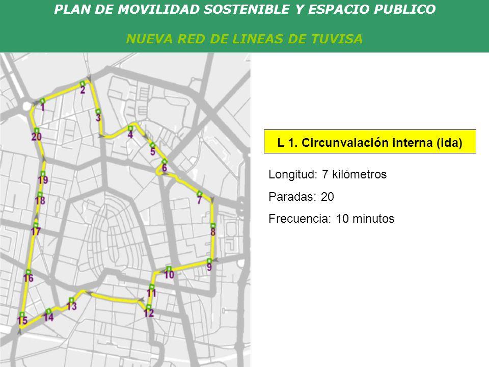 PLAN DE MOVILIDAD SOSTENIBLE Y ESPACIO PUBLICO NUEVA RED DE LINEAS DE TUVISA Longitud: 7 kilómetros Paradas: 20 Frecuencia: 10 minutos L 1. Circunvala