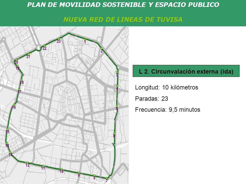 PLAN DE MOVILIDAD SOSTENIBLE Y ESPACIO PUBLICO NUEVA RED DE LINEAS DE TUVISA Longitud: 10 kilómetros Paradas: 23 Frecuencia: 9,5 minutos L 2. Circunva