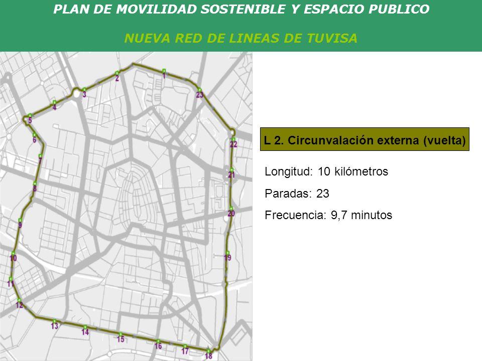 PLAN DE MOVILIDAD SOSTENIBLE Y ESPACIO PUBLICO NUEVA RED DE LINEAS DE TUVISA Longitud: 10 kilómetros Paradas: 23 Frecuencia: 9,7 minutos L 2. Circunva