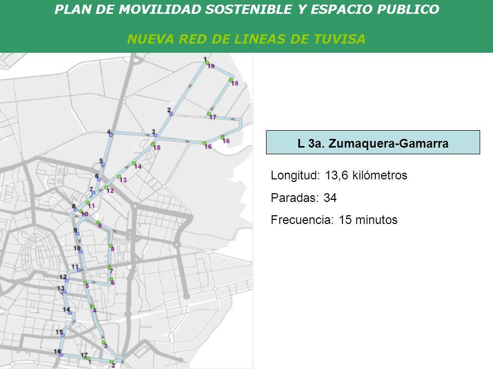 PLAN DE MOVILIDAD SOSTENIBLE Y ESPACIO PUBLICO NUEVA RED DE LINEAS DE TUVISA Longitud: 13,6 kilómetros Paradas: 34 Frecuencia: 15 minutos L 3a. Zumaqu
