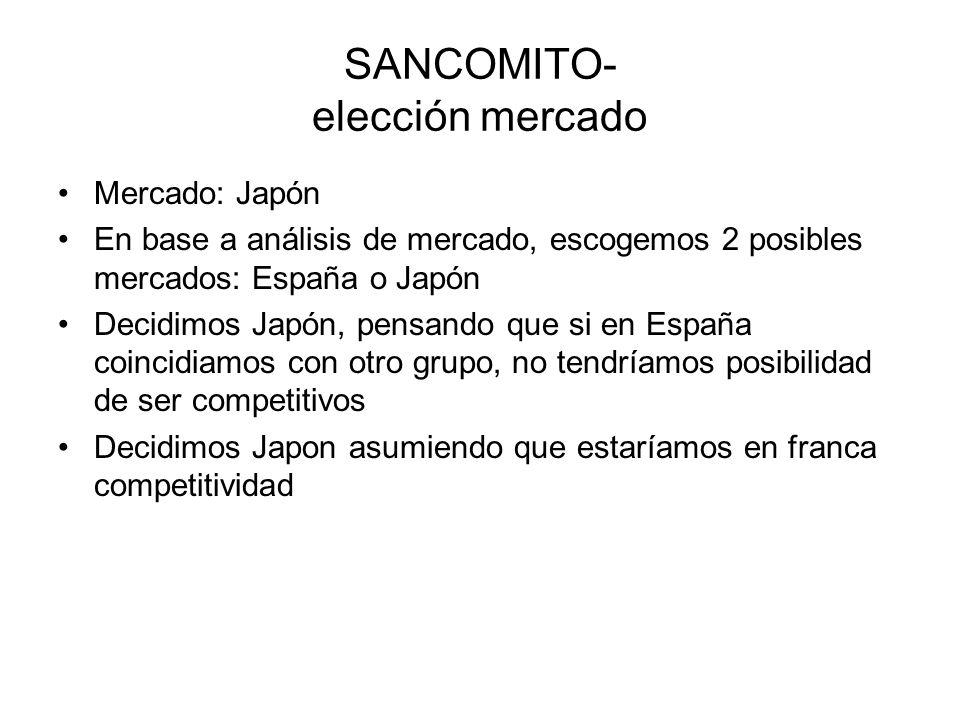SANCOMITO- elección mercado Mercado: Japón En base a análisis de mercado, escogemos 2 posibles mercados: España o Japón Decidimos Japón, pensando que si en España coincidiamos con otro grupo, no tendríamos posibilidad de ser competitivos Decidimos Japon asumiendo que estaríamos en franca competitividad