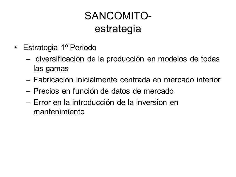 SANCOMITO- estrategia Estrategia 1º Periodo – diversificación de la producción en modelos de todas las gamas –Fabricación inicialmente centrada en mercado interior –Precios en función de datos de mercado –Error en la introducción de la inversion en mantenimiento