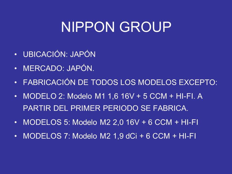 NIPPON GROUP UBICACIÓN: JAPÓN MERCADO: JAPÓN.