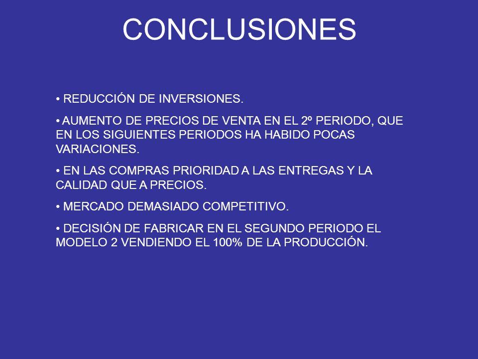 CONCLUSIONES REDUCCIÓN DE INVERSIONES.