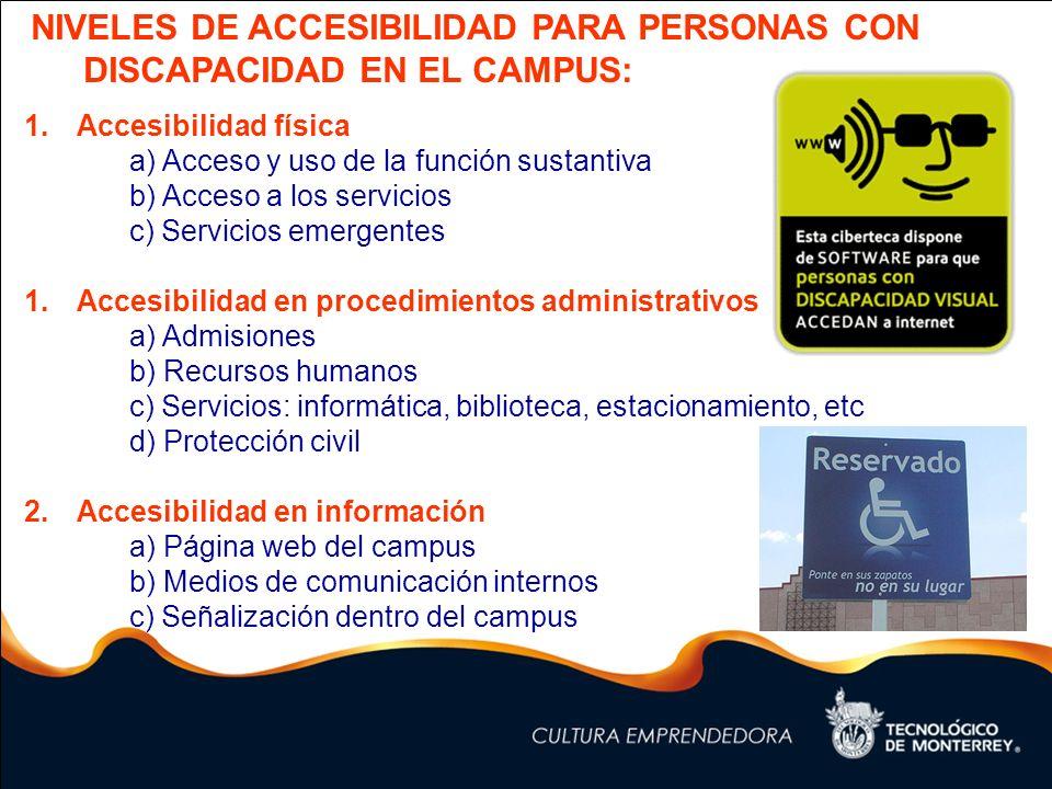 NIVELES DE ACCESIBILIDAD PARA PERSONAS CON DISCAPACIDAD EN EL CAMPUS: 1.Accesibilidad física a) Acceso y uso de la función sustantiva b) Acceso a los