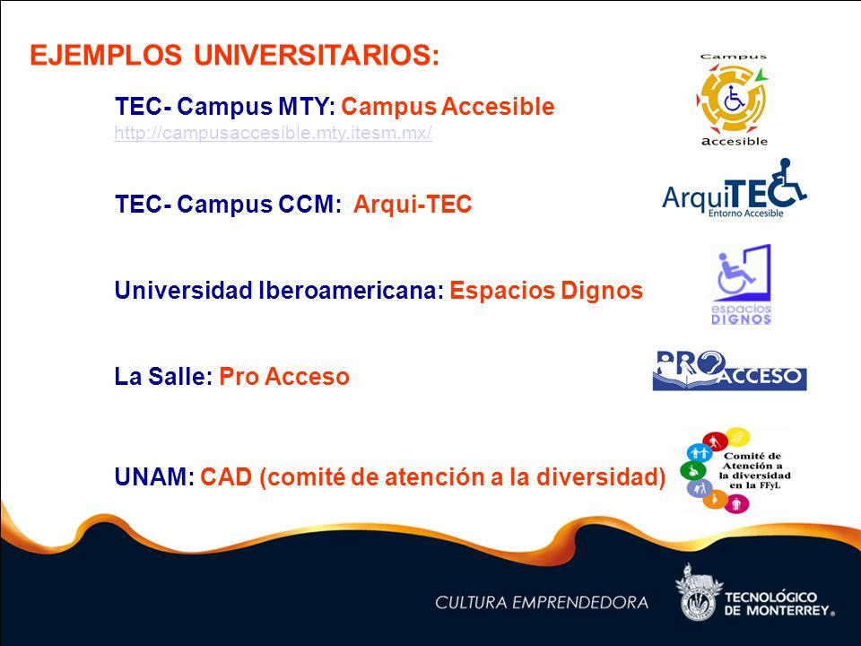 EJEMPLOS UNIVERSITARIOS: TEC- Campus MTY: Campus Accesible http://campusaccesible.mty.itesm.mx/ http://campusaccesible.mty.itesm.mx/ TEC- Campus CCM: