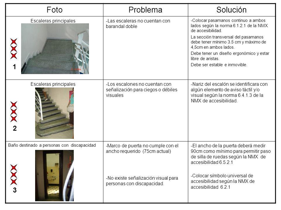 FotoProblemaSolución Baño destinado a personas con discapacidad -Elementos en el baño no cumplen con la altura requerida para silla de ruedas (1.6m actual) -Colocar accesorios a una altura operable (1.30 cm máximo) según la NMX de accesibilidad 6.5.2.7 Baño destinado a personas con discapacidad -El lavabo no cumple con las indicaciones de área de aproximación (obstáculo que impide el acceso a silla de ruedas debajo del lavabo) -Adecuar lavabo para que cumpla con la NMX de accesibilidad 6.5.2.3.1 en cuanto a área de aproximación.