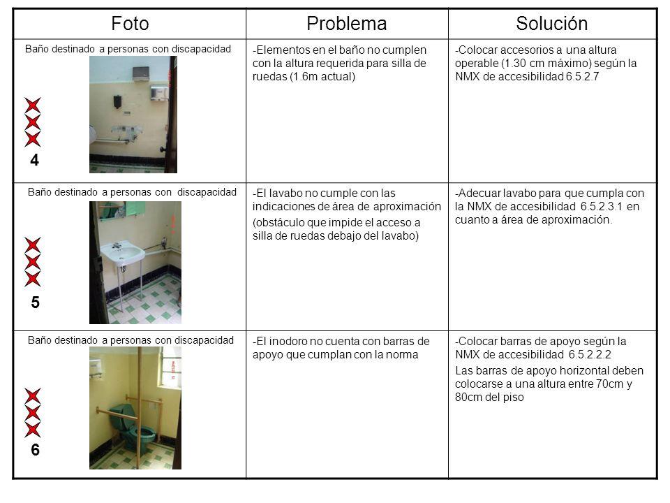 FotoProblemaSolución Baño destinado a personas con discapacidad -Elementos en el baño no cumplen con la altura requerida para silla de ruedas (1.6m ac