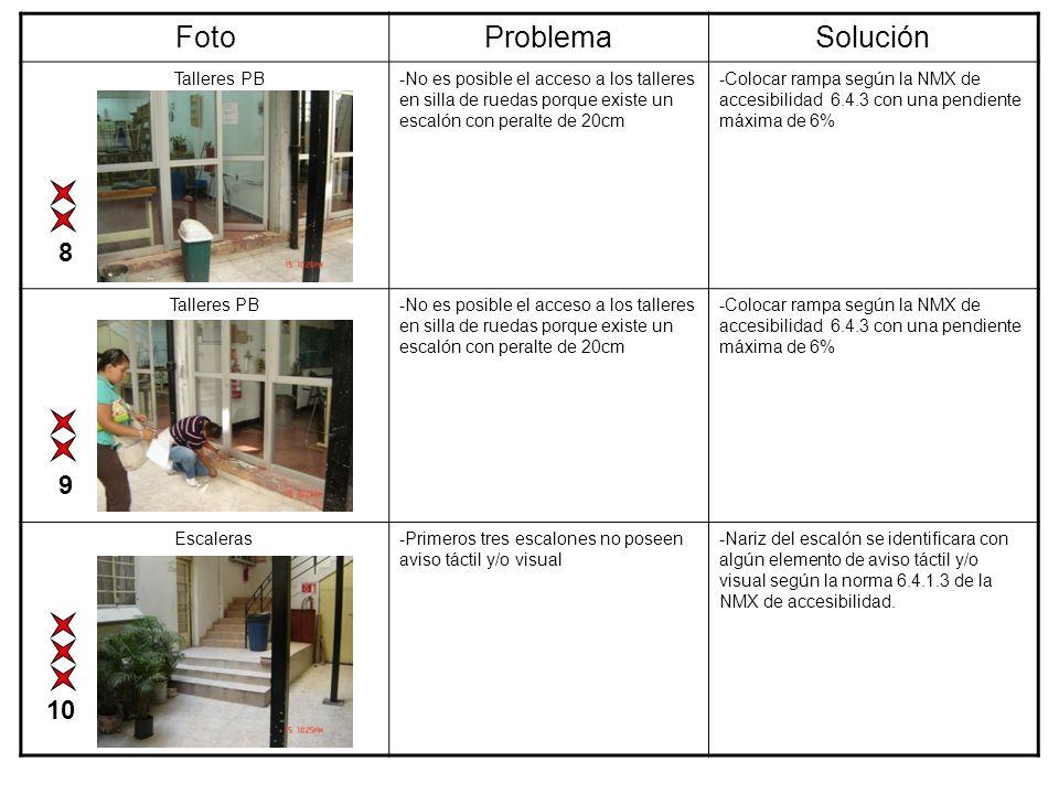 FotoProblemaSolución Escaleras-Las escaleras no cuentan con pasamano doble -Colocar pasamanos continuo a ambos lados según la norma 6.1.2.1 de la NMX de accesibilidad.