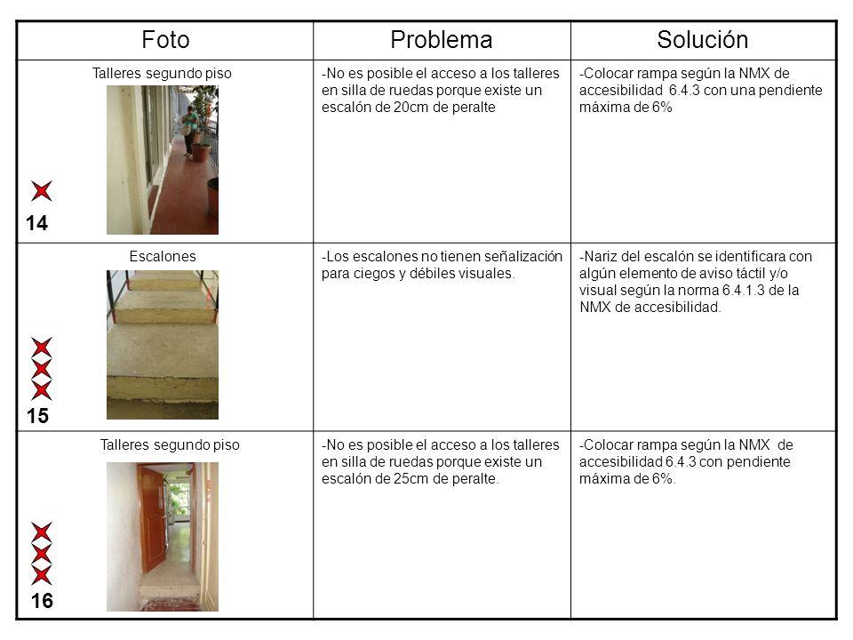 FotoProblemaSolución Talleres segundo piso-No es posible el acceso a los talleres en silla de ruedas porque existe un escalón de 20cm de peralte -Colo