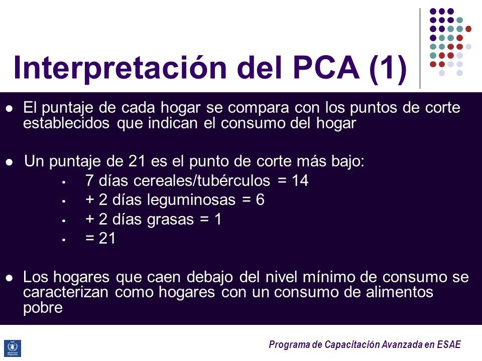 Programa de Capacitación Avanzada en ESAE Interpretación del PCA (1) El puntaje de cada hogar se compara con los puntos de corte establecidos que indi