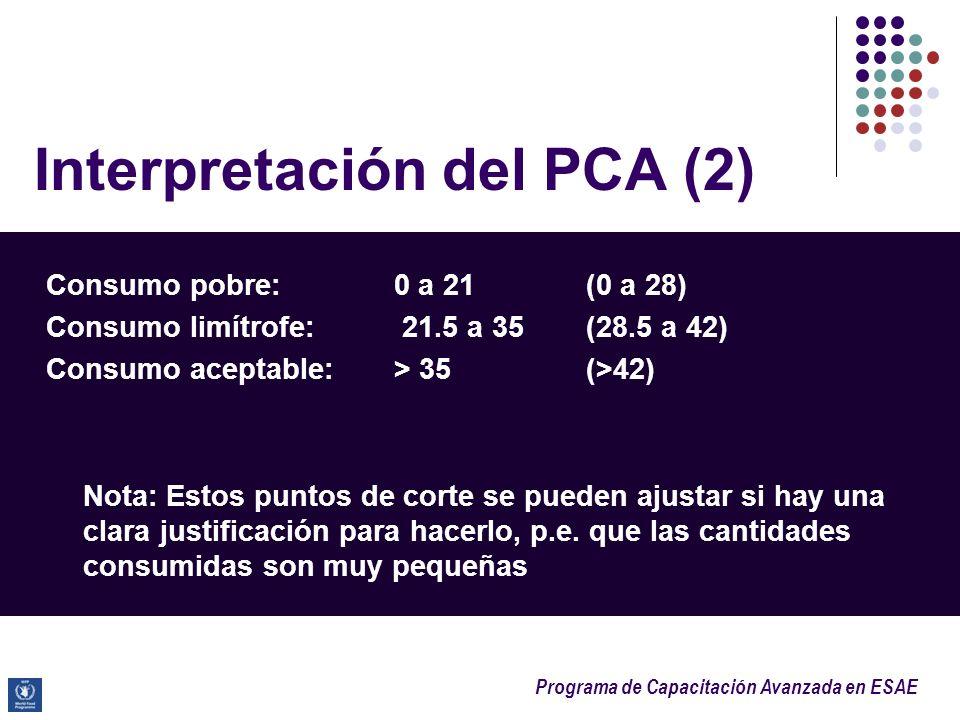 Programa de Capacitación Avanzada en ESAE Interpretación del PCA (2) Consumo pobre: 0 a 21 (0 a 28) Consumo limítrofe: 21.5 a 35(28.5 a 42) Consumo ac