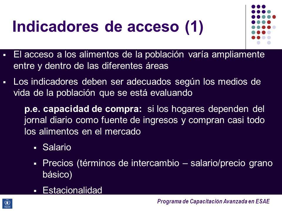 Programa de Capacitación Avanzada en ESAE Indicadores de acceso (1) El acceso a los alimentos de la población varía ampliamente entre y dentro de las