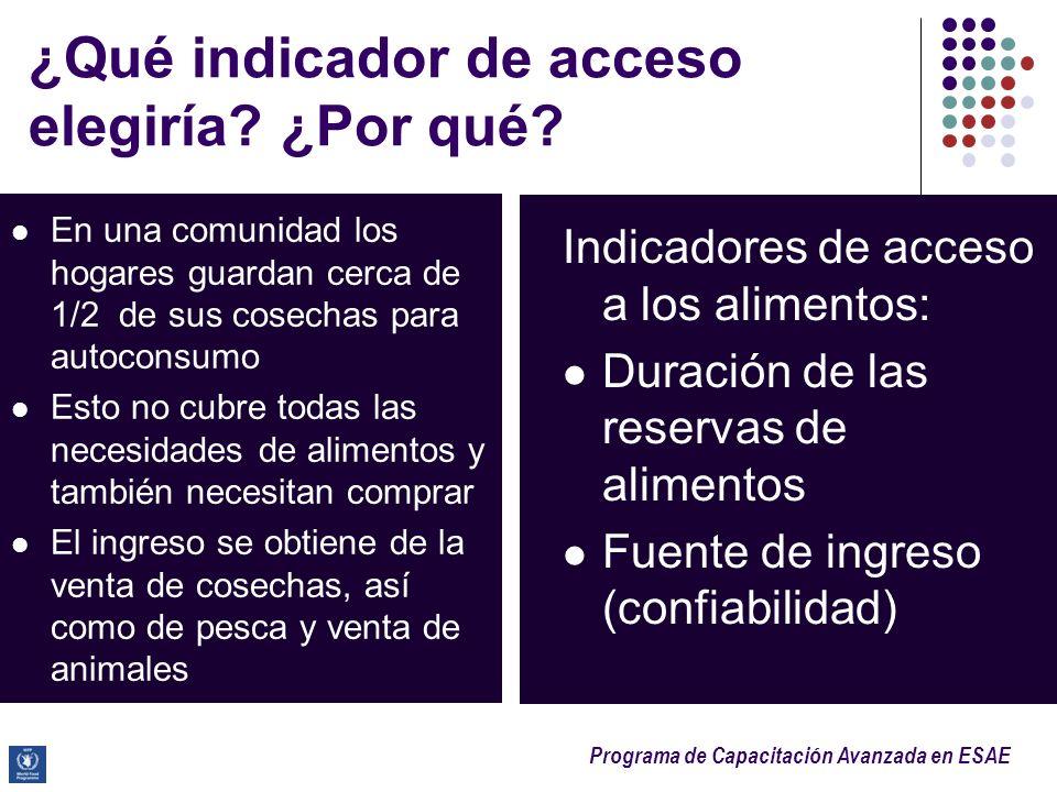Programa de Capacitación Avanzada en ESAE ¿Qué indicador de acceso elegiría? ¿Por qué? En una comunidad los hogares guardan cerca de 1/2 de sus cosech