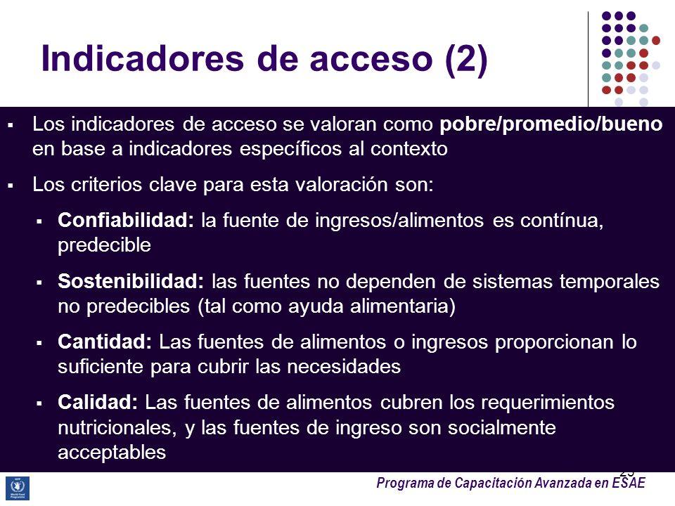 Programa de Capacitación Avanzada en ESAE 23 Indicadores de acceso (2) Los indicadores de acceso se valoran como pobre/promedio/bueno en base a indica