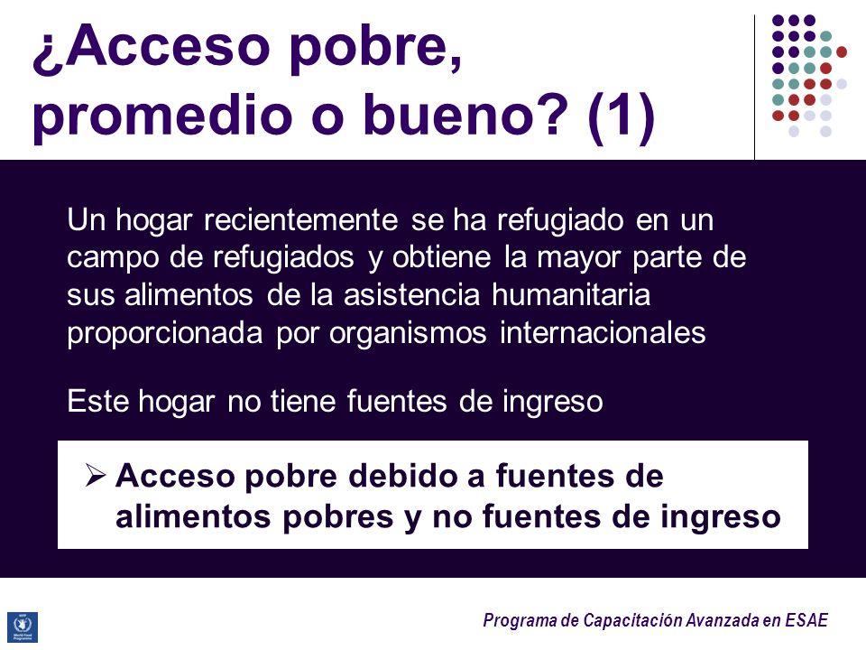 Programa de Capacitación Avanzada en ESAE ¿Acceso pobre, promedio o bueno? (1) Un hogar recientemente se ha refugiado en un campo de refugiados y obti