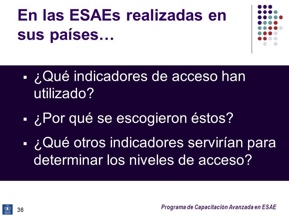 Programa de Capacitación Avanzada en ESAE En las ESAEs realizadas en sus países… ¿Qué indicadores de acceso han utilizado? ¿Por qué se escogieron ésto