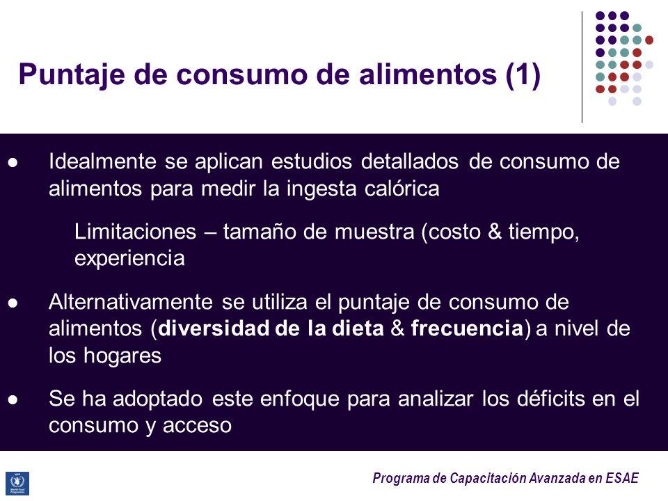 Programa de Capacitación Avanzada en ESAE Puntaje de consumo de alimentos (1) Idealmente se aplican estudios detallados de consumo de alimentos para m