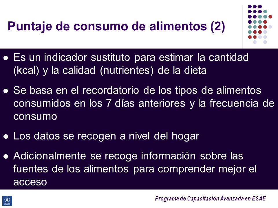Programa de Capacitación Avanzada en ESAE Ejemplo – Cuestionario - Bolivia Tipos de alimentos Número de días consumidos los siete días anteriores (0-7) Procedencia 1=Compra; 2=Producción propia 3=Transferencia (ayuda de un familiar que esta fuera, ayuda de vecinos); 4=Donación de instituciones 5= Pesca, caza, recolección a Cereales tales como arroz, maíz, quinua, trigo, cebada b.