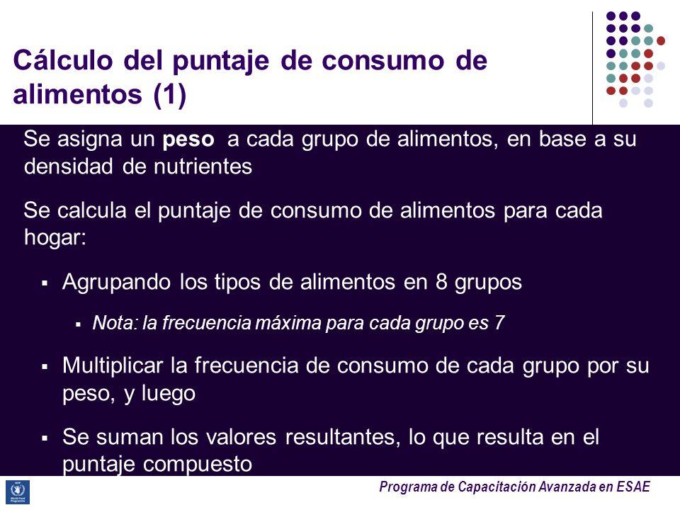 Programa de Capacitación Avanzada en ESAE Cálculo del puntaje de consumo de alimentos (1) Se asigna un peso a cada grupo de alimentos, en base a su de
