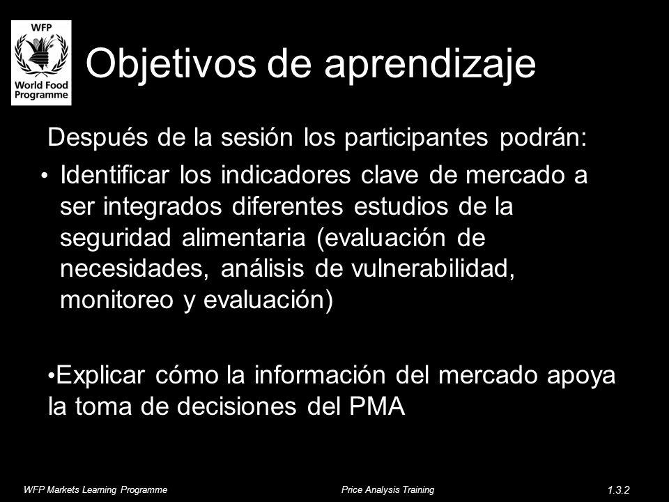 Objetivos de aprendizaje Después de la sesión los participantes podrán: Identificar los indicadores clave de mercado a ser integrados diferentes estud