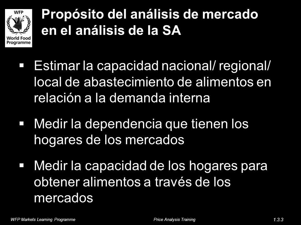 Propósito del análisis de mercado en el análisis de la SA Estimar la capacidad nacional/ regional/ local de abastecimiento de alimentos en relación a