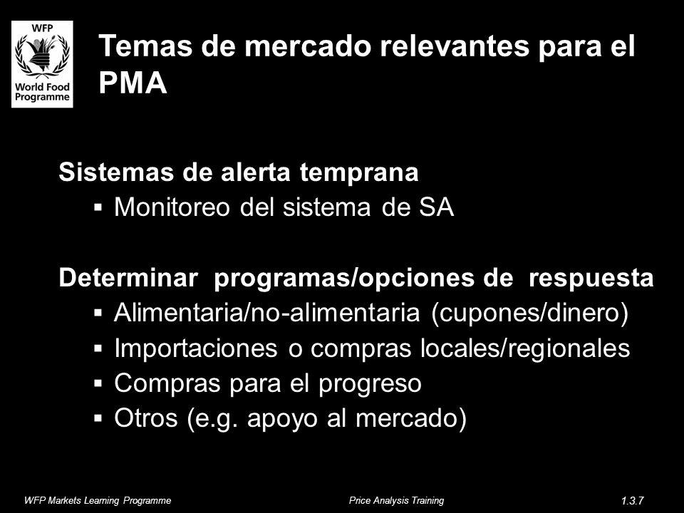 Temas de mercado relevantes para el PMA Sistemas de alerta temprana Monitoreo del sistema de SA Determinar programas/opciones de respuesta Alimentaria