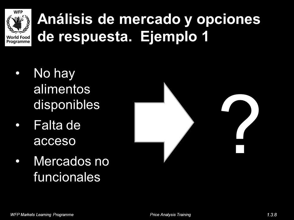 Análisis de mercado y opciones de respuesta. Ejemplo 1 No hay alimentos disponibles Falta de acceso Mercados no funcionales Alimentos gratis ? WFP Mar