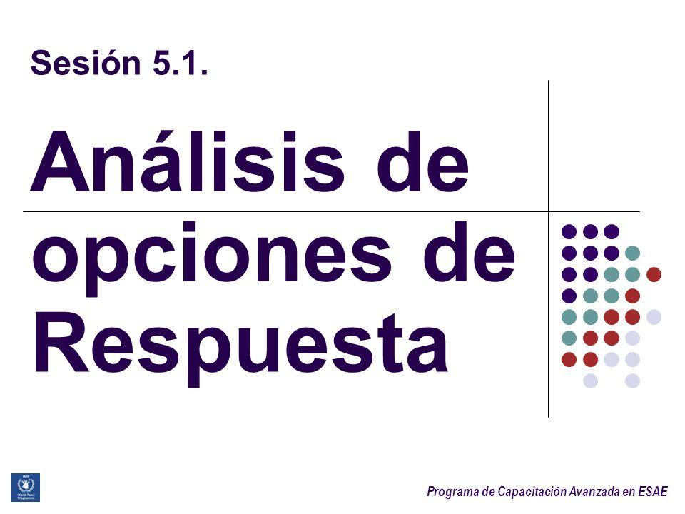 Programa de Capacitación Avanzada en ESAE Sesión 5.1. Análisis de opciones de Respuesta