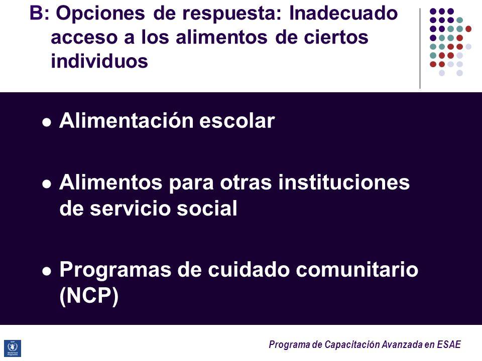 Programa de Capacitación Avanzada en ESAE B: Opciones de respuesta: Inadecuado acceso a los alimentos de ciertos individuos Alimentación escolar Alime