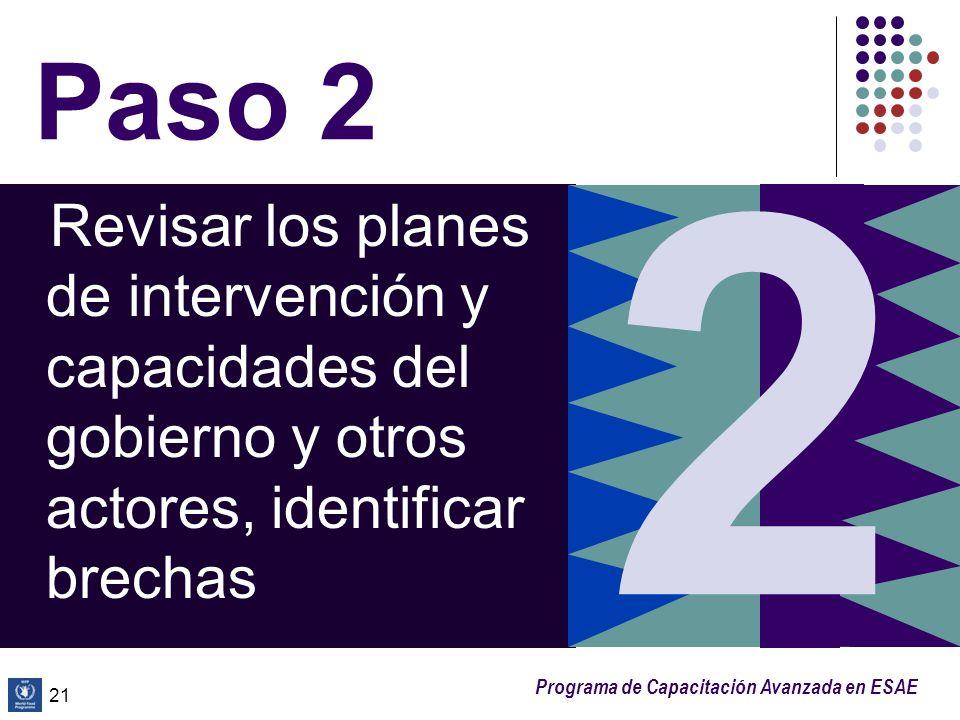 Programa de Capacitación Avanzada en ESAE Paso 2 21 Revisar los planes de intervención y capacidades del gobierno y otros actores, identificar brechas
