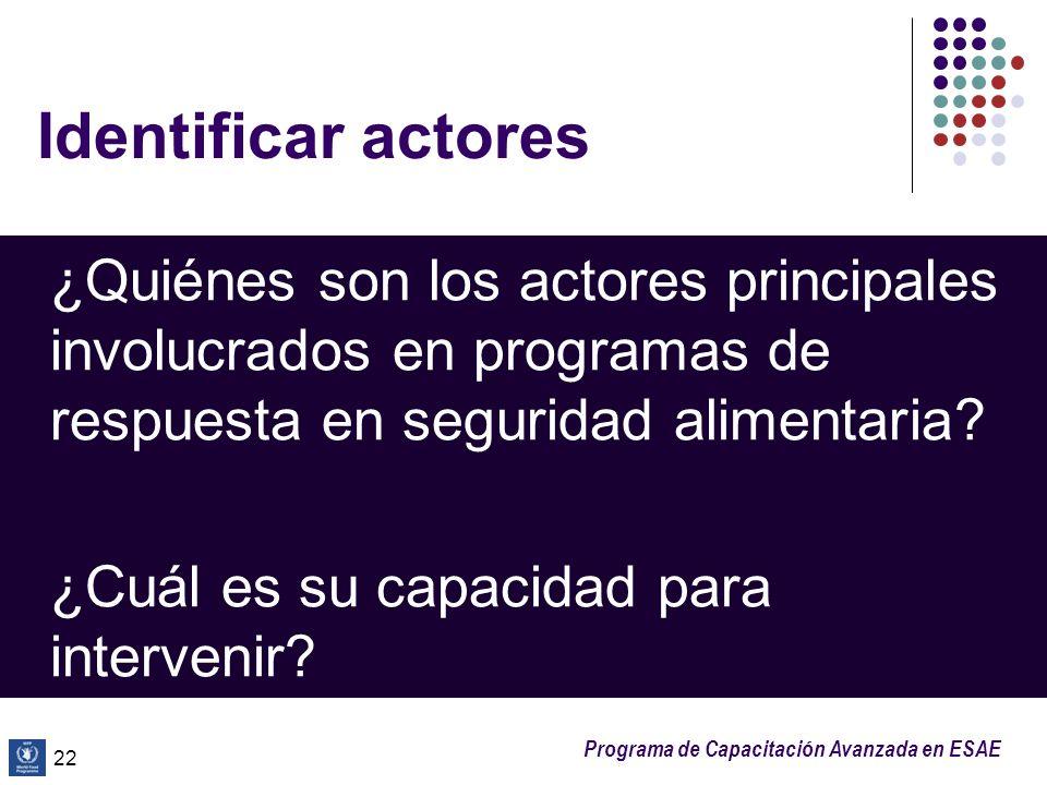 Programa de Capacitación Avanzada en ESAE Identificar actores ¿Quiénes son los actores principales involucrados en programas de respuesta en seguridad