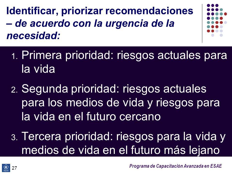 Programa de Capacitación Avanzada en ESAE 27 Identificar, priorizar recomendaciones – de acuerdo con la urgencia de la necesidad: 1. Primera prioridad