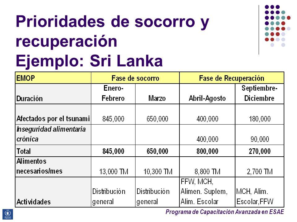 Programa de Capacitación Avanzada en ESAE Prioridades de socorro y recuperación Ejemplo: Sri Lanka