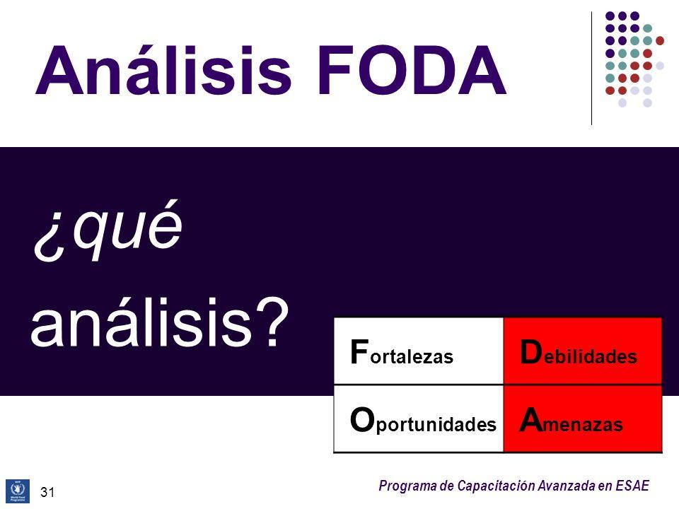 Programa de Capacitación Avanzada en ESAE Análisis FODA ¿qué análisis? 31 F ortalezas D ebilidades O portunidades A menazas