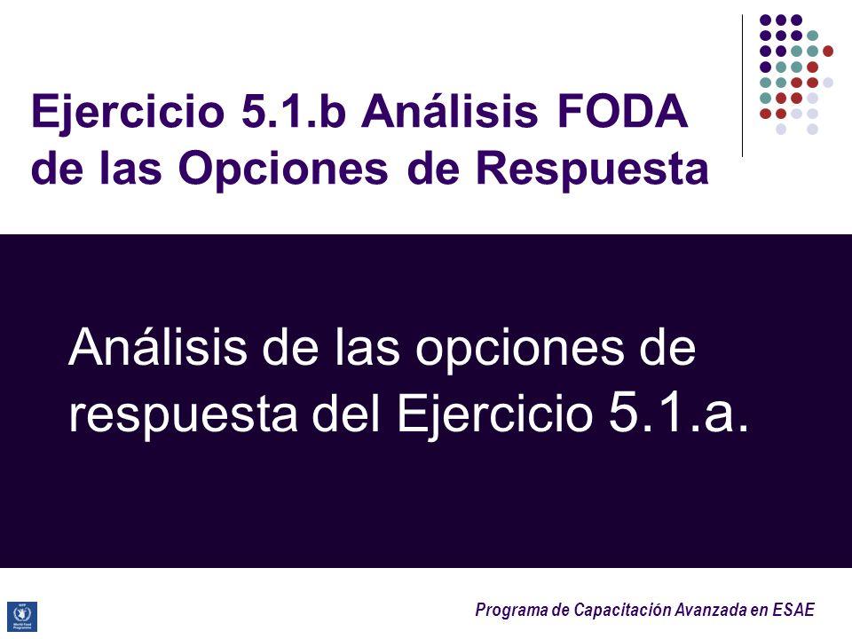 Programa de Capacitación Avanzada en ESAE Ejercicio 5.1.b Análisis FODA de las Opciones de Respuesta Análisis de las opciones de respuesta del Ejercic