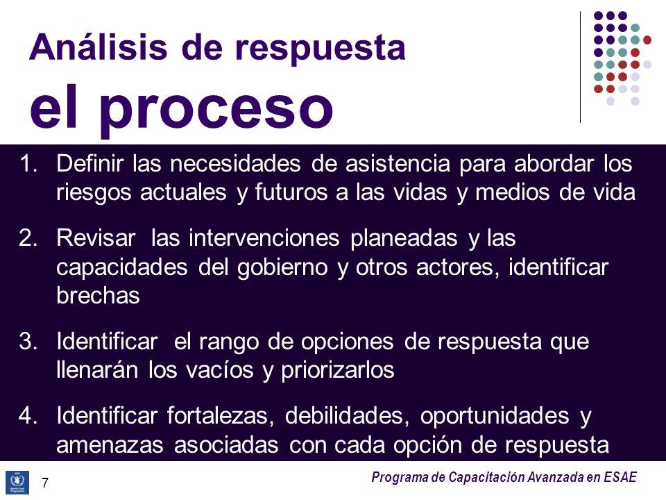 Programa de Capacitación Avanzada en ESAE 7 Análisis de respuesta el proceso 1. Definir las necesidades de asistencia para abordar los riesgos actuale