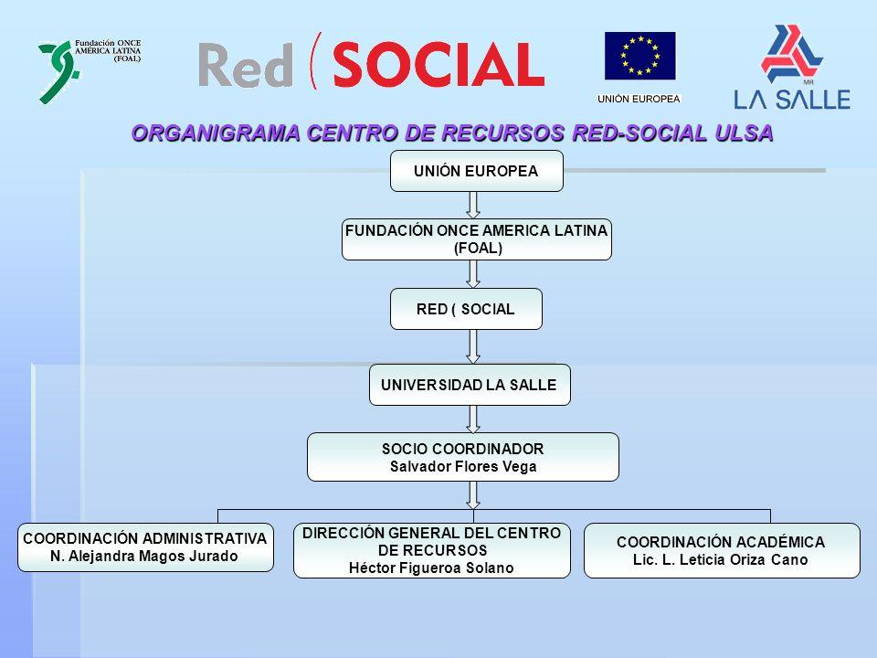 ORGANIGRAMA CENTRO DE RECURSOS RED-SOCIAL ULSA FUNDACIÓN ONCE AMERICA LATINA (FOAL) RED ( SOCIAL UNIÓN EUROPEA UNIVERSIDAD LA SALLE SOCIO COORDINADOR Salvador Flores Vega COORDINACIÓN ADMINISTRATIVA N.