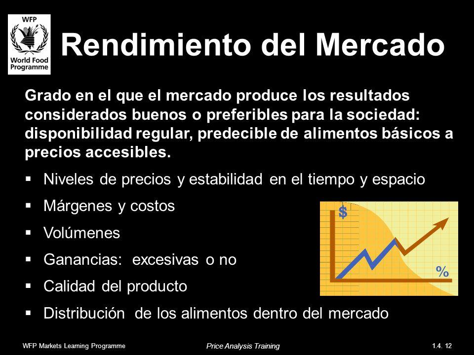 Rendimiento del Mercado Grado en el que el mercado produce los resultados considerados buenos o preferibles para la sociedad: disponibilidad regular, predecible de alimentos básicos a precios accesibles.