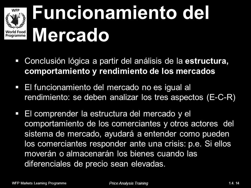Funcionamiento del Mercado Conclusión lógica a partir del análisis de la estructura, comportamiento y rendimiento de los mercados El funcionamiento de