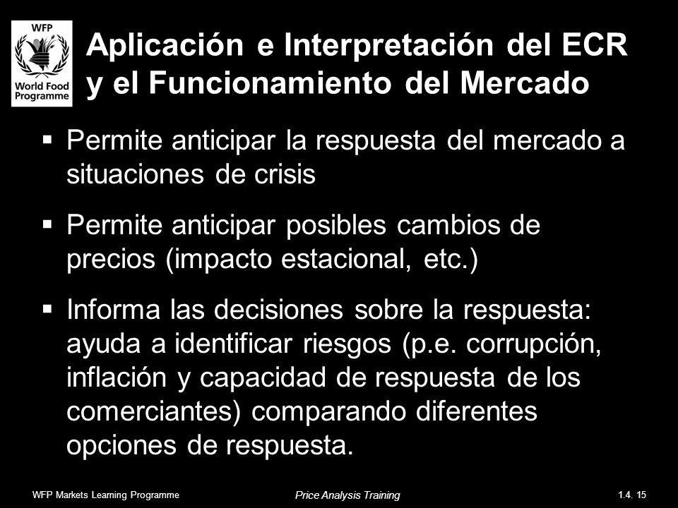 Aplicación e Interpretación del ECR y el Funcionamiento del Mercado Permite anticipar la respuesta del mercado a situaciones de crisis Permite anticip