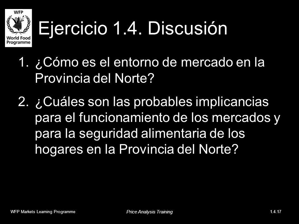 Ejercicio 1.4. Discusión 1.¿Cómo es el entorno de mercado en la Provincia del Norte.