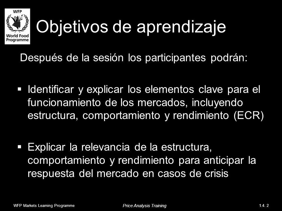 Objetivos de aprendizaje Después de la sesión los participantes podrán: Identificar y explicar los elementos clave para el funcionamiento de los merca