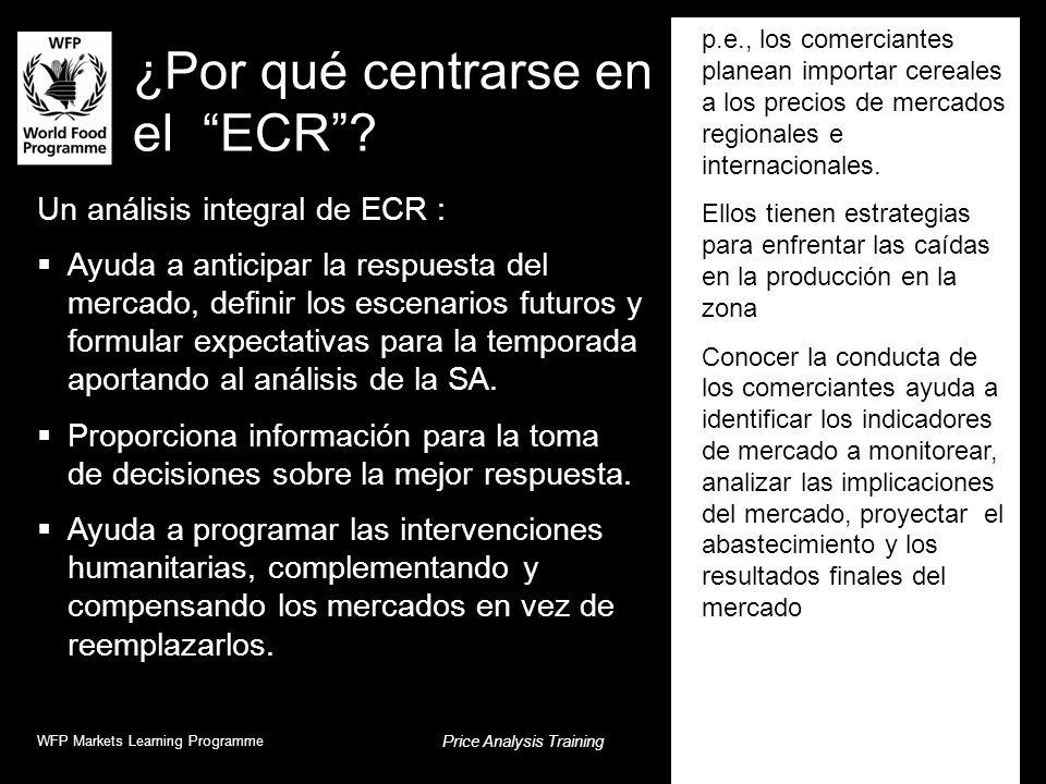 ¿Por qué centrarse en el ECR? Un análisis integral de ECR : Ayuda a anticipar la respuesta del mercado, definir los escenarios futuros y formular expe