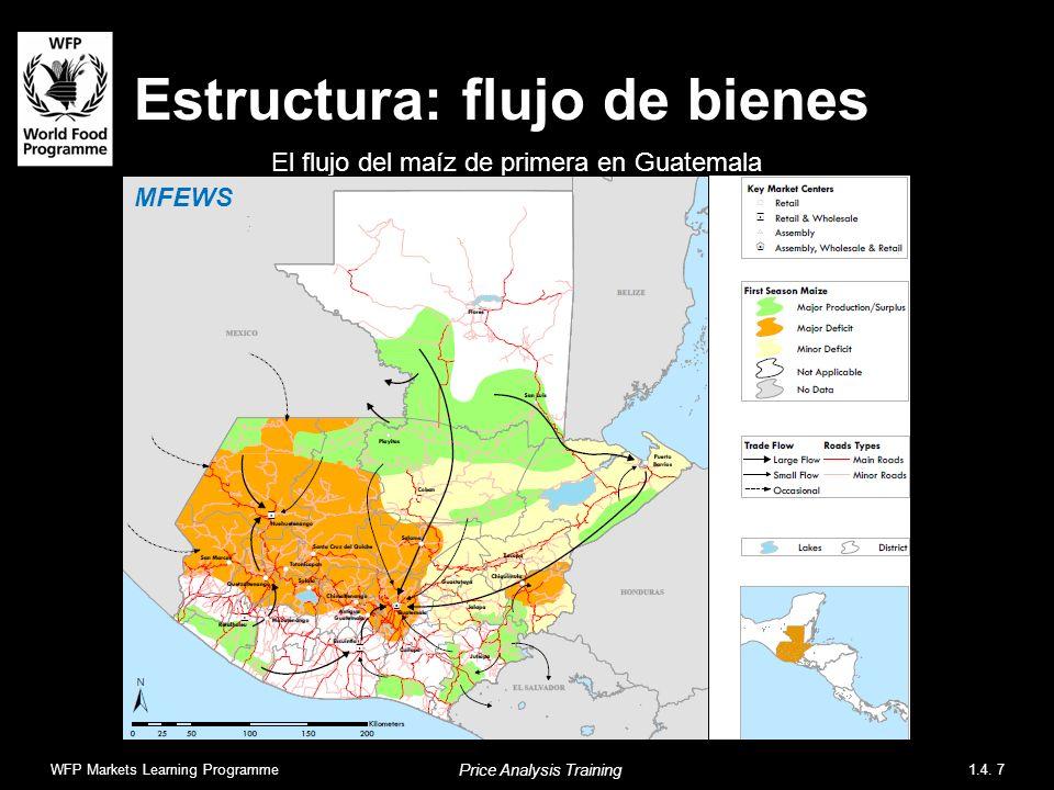 Estructura: flujo de bienes El flujo del maíz de primera en Guatemala WFP Markets Learning Programme1.4. 7 Price Analysis Training MFEWS