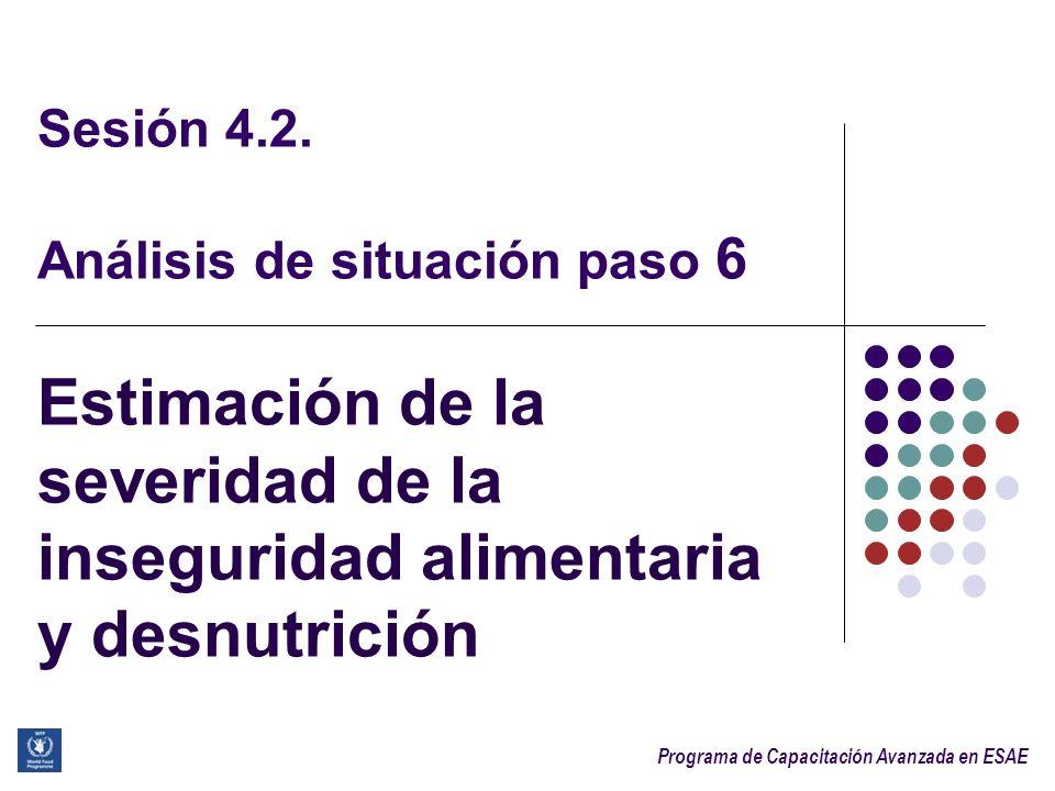 Programa de Capacitación Avanzada en ESAE Sesión 4.2. Análisis de situación paso 6 Estimación de la severidad de la inseguridad alimentaria y desnutri