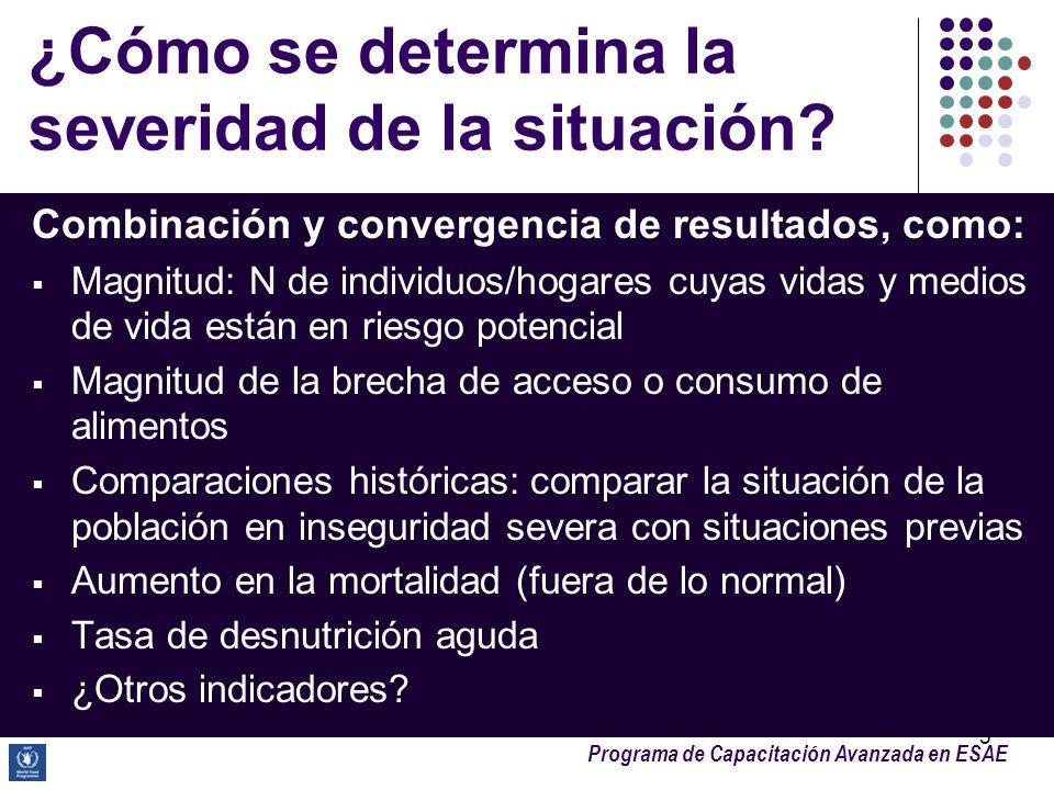 Programa de Capacitación Avanzada en ESAE 5 ¿Cómo se determina la severidad de la situación? Combinación y convergencia de resultados, como: Magnitud: