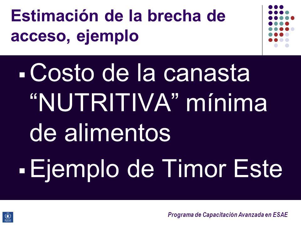 Programa de Capacitación Avanzada en ESAE Estimación de la brecha de acceso, ejemplo Costo de la canasta NUTRITIVA mínima de alimentos Ejemplo de Timo