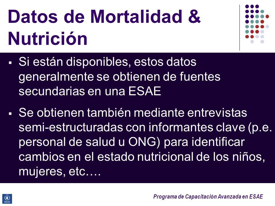 Programa de Capacitación Avanzada en ESAE Datos de Mortalidad & Nutrición Si están disponibles, estos datos generalmente se obtienen de fuentes secund